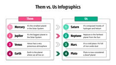 Free Google Slides themes and Powerpoint templates | Slidesgo Creative Powerpoint Presentations, Microsoft Powerpoint, Mercury Planet, Solar System Planets, Dwarf Planet, Small Planet, Presentation Slides, Marketing And Advertising, Teaching