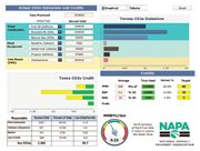 NAPA's updated Greenhouse Gas Calculator
