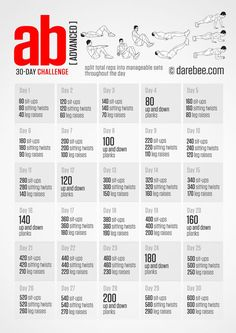 18 '30 Day Ab Challenges' That Will Help Build Your Six Pack Like Crazy! - TrimmedandToned