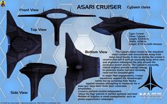 Overview of the Cybaen class cruiser of the Asari Navy. Built and rendered in Max 10 Data sheet made in Paint Shop Pro 7 Watch the other Asari Ships: Asari Cruiser Cybaen class Overview Mass Effect Ships, Mass Effect 2, Mass Effect Universe, Concept Ships, Concept Art, Starship Concept, 3d Max, Stargate, Illustrations And Posters
