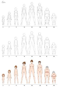 Fullbody aging by Precia-T on @DeviantArt