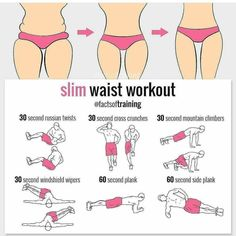 Best Workout Plan to Cut Fat from Your Waist: home workout