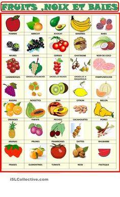 Fruits , baies et noix: imagier