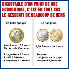 Comparatif entre les francs et les euros