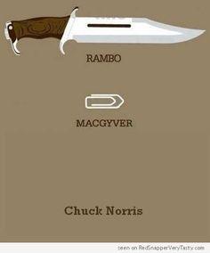 les couteau de survie
