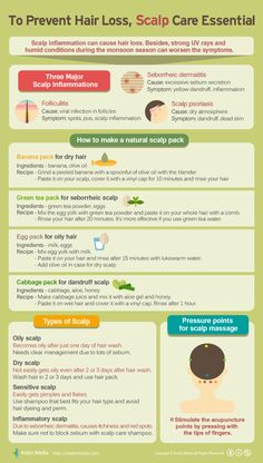 prevent hair loss infographic - Provillus hair loss treatment for thinning hair or hair loss. Provillus is proven to cure alopecia areata also male and female pattern baldness. http://www.provillushairlosscures.com