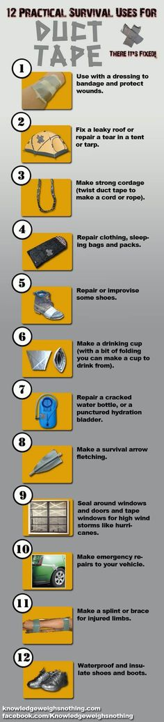12 Survival Uses For Duct Tape