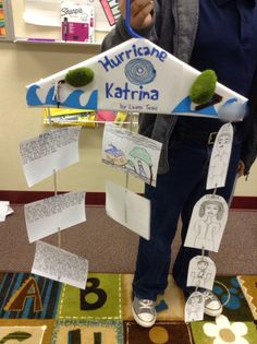 Visual respresentation A spin on the traditional book report: Book Mobiles