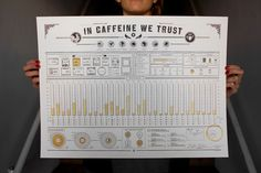 In Caffeine We Trust - limited edition $29.95