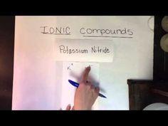 Writing ionic formulas - YouTube
