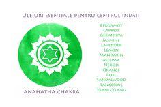 Uleiuri esentiale pentru Centrul inimii    ANAHATAsau CentrulInimii, este cea de-a 4-a chakra. Este localizata in zona pieptuluisi este centrul iubirii, al acceptarii si compasiunii. Este punctul de echilibru dintre lucrurile materiale (primele 3 chakre) si cele spirituale (urmatoarele 3 chakre). Este asociata timusului, care face parte atat din sistemul imunitar cat si