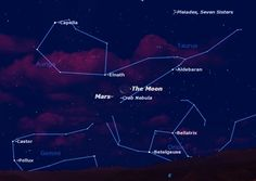 Constellations of the Night Sky: Famous Star Patterns Explained (Images)