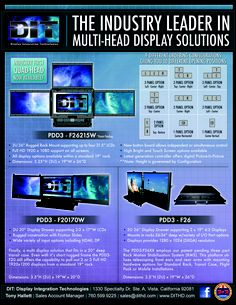 Multi-Head Monitors Quad, Monitor, Positivity, Display, Technology, Floor Space, Tech, Billboard, Tecnologia