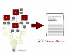 custom literature review writers