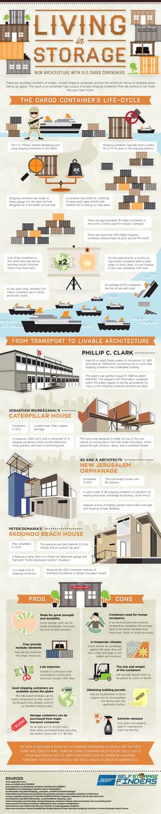 Dream Houses, Affordable Container Homes With Infographic Using Used Cargo Containers : Affordable Shipping Container Homes Design Ideas Using Used Cargo Containers at glaeve.com Picture Inspiration