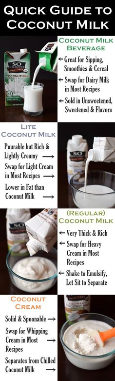 What is Coconut Milk - Quick Guide and Reference