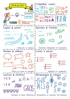 Cours Doodling - Semaine 1 (activité et questions) Visual Thinking, Design Thinking, Visual Note Taking, Visual Learning, Doodles Zentangles, Zentangle Patterns, Sketch Notes, Good Notes, Study Notes