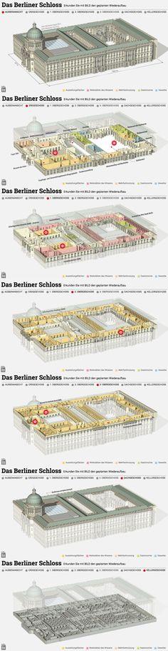 Berlin | Stadtschloss - Rekonstruktion (Humboldt-Forum) | In Bau - Page 136 - SkyscraperCity