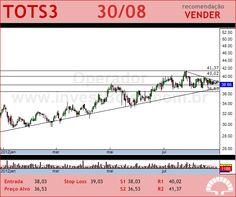 TOTVS - TOTS3 - 30/08/2012 #TOTS3 #analises #bovespa