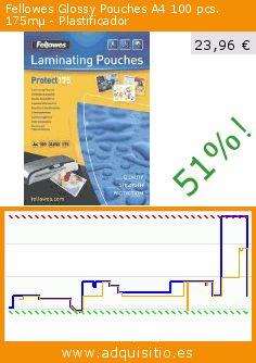 Fellowes Glossy Pouches A4 100 pcs. 175mµ - Plastificador (Productos de oficina). Baja 51%! Precio actual 23,96 €, el precio anterior fue de 48,46 €. http://www.adquisitio.es/fellowes/glossy-pouches-a4-100-pcs-1