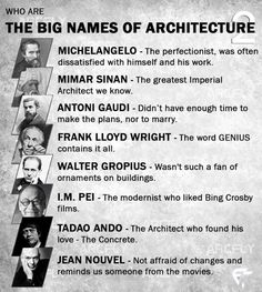 Who are the big names in architecture - Big Names of Architecture - [post_tags Architecture Names, Architecture Student Portfolio, Architecture Design, Famous Architecture, Architecture Sketchbook, School Architecture, Architecture Models, Quotes About Architecture, Classical Architecture