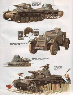 Battle of France 1940 - Mama's resistance! Ww2 German, German Soldiers Ww2, German Army, Army Vehicles, Armored Vehicles, Military Art, Military History, Panzer Ii, Tank Armor