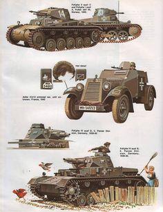 German Panzer Tanks & Armoured vehicle