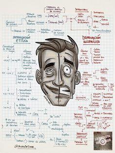 La Chuleta de Osler: Neurología, medicina interna - Intoxicación y deprivación alcohólica