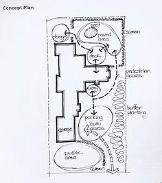 REID, Grant W. Landscape Graphics. Nova York: Whitney Library of Designs, 2002.