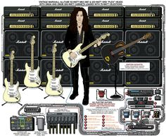 A detailed gear diagram of Yngwie Malmsteen's stage setup that traces the signal flow of the equipment in his 2008 guitar rig.