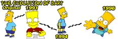The evolution of Bart Simpson Found Art, Futurama, The Simpsons, Bart Simpson, Evolution, Entertaining, Fictional Characters, Fantasy Characters, Funny