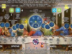 The Last Supper by Da Vinci Maps the Star Path of the 12 Zodiac Signs - Limitless Minds