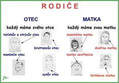 Rodin, Ms