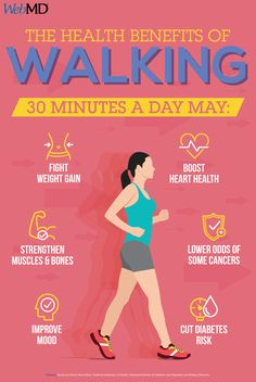 Health and fitness tips, health tips, health benefits of walking, walking. Health And Nutrition, Health Tips, Health And Wellness, Health Fitness, For Your Health, Health Quiz, Men Health, Health Benefits Of Walking, Walking For Health