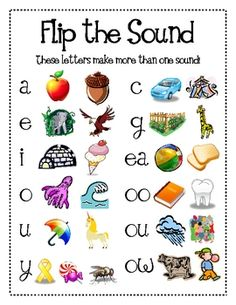 Flip the Sound Poster: This poster was created to give students a visual cue of what letters make more than one sound. This will help them to become more automatic with the decoding strategy of flipping the sound. Kindergarten Literacy, Early Literacy, Literacy Activities, Reading Activities, Teaching Language Arts, Speech And Language, Teaching Reading, Kids Learning, Guided Reading