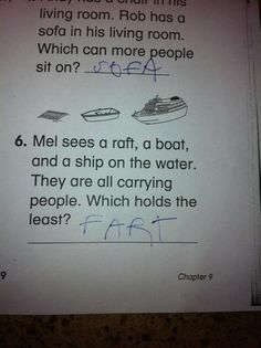 inappropriate test answers