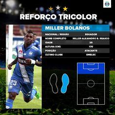 http://wwwblogtche-auri.blogspot.com.br/2016/03/um-pouco-de-miller-bolanos-contratacao.html blogAuriMartini: Um Pouco de Miller Bolaños - Contratação do Grêmio