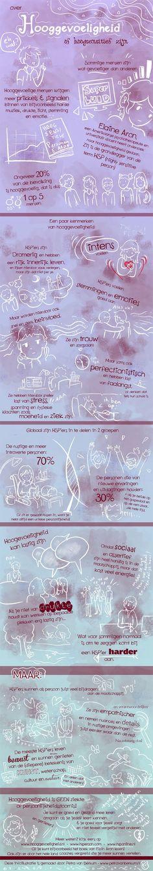 Petra van Berkum - Illustrator and artist Highly Sensitive Person, Sensitive People, Infj Mbti, Introvert, Coaching, Social Skills, Adhd, Psychology, Parenting