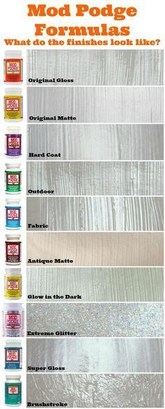Mod Podge formulas - what do the finishes look like when dry? Use this handy guide! This is great when trying to decide what to use for your decoupage projects. Mod Podge works on glass, canvas, wood, fabric, tin, and more. #modpodge #finish #decoupage