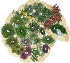 Výsledek obrázku pro bylinková spirála