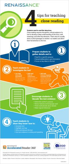 4 Tips for Teaching Close Reading- #infographic #closereading #readingcomprehension