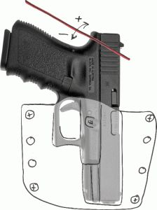 Some good things to think about for holster making