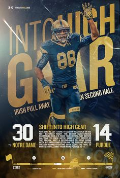 2014 ND WIN Posters on Behance