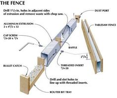 12 Router Fence Plans: From Split Fences to Micro Adjusters! |