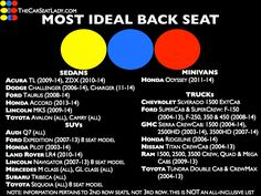 Ideal Back Seat