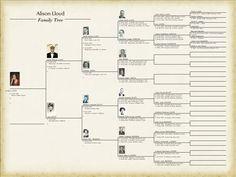 Free Family Tree Template Blank Lank Chart