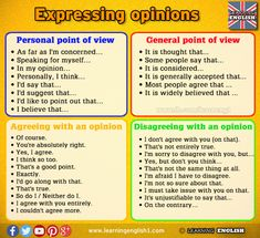 Learning English - Expressing Opinions