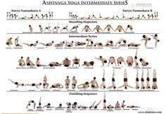 Ashtanga Yoga Intermediate Series Chart