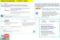 Digital Marketing - Attract Phase