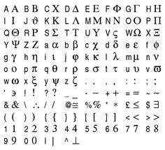 Fonts of type are symbols (kato.mvc.mcc.ac.uk, 2014)